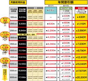 idx_year_table_apr